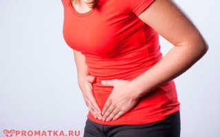 Симптомы и лечение воспаления яичников и придатков